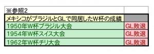 W杯優勝予想シミュレーション-2