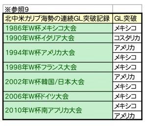 W杯優勝予想シミュレーション-9