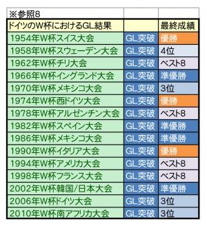 W杯優勝予想シミュレーション-8