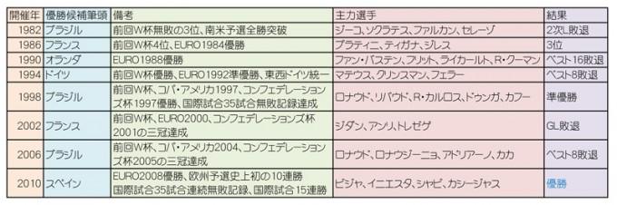 fushigi33