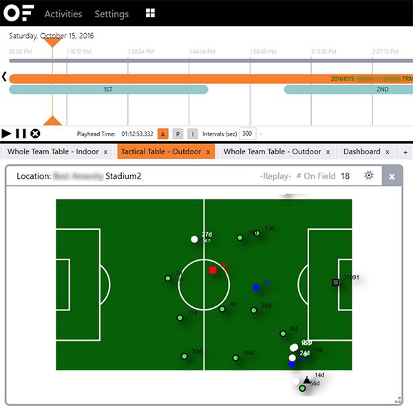 日本をサッカー分析大国に。サッカークラブのデータ分析術【後編】
