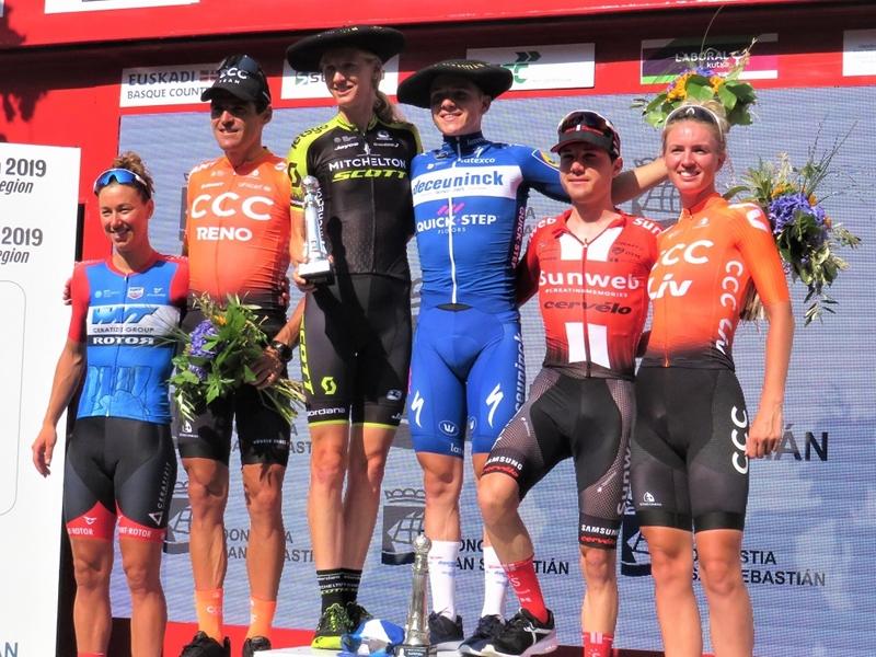 スペイン自転車ロードレースカレンダー2020
